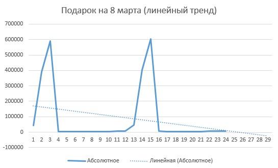 http://img.netpeak.ua/alsey/145388365251_kiss_28kb.jpg