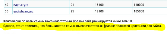 http://img.netpeak.ua/dem-nin/G8GJDI.png