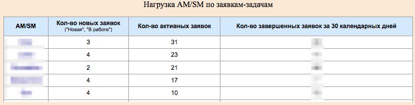 https://img.netpeak.ua/ice_scream/PUP_Netpeaka_20131225_184206.jpg