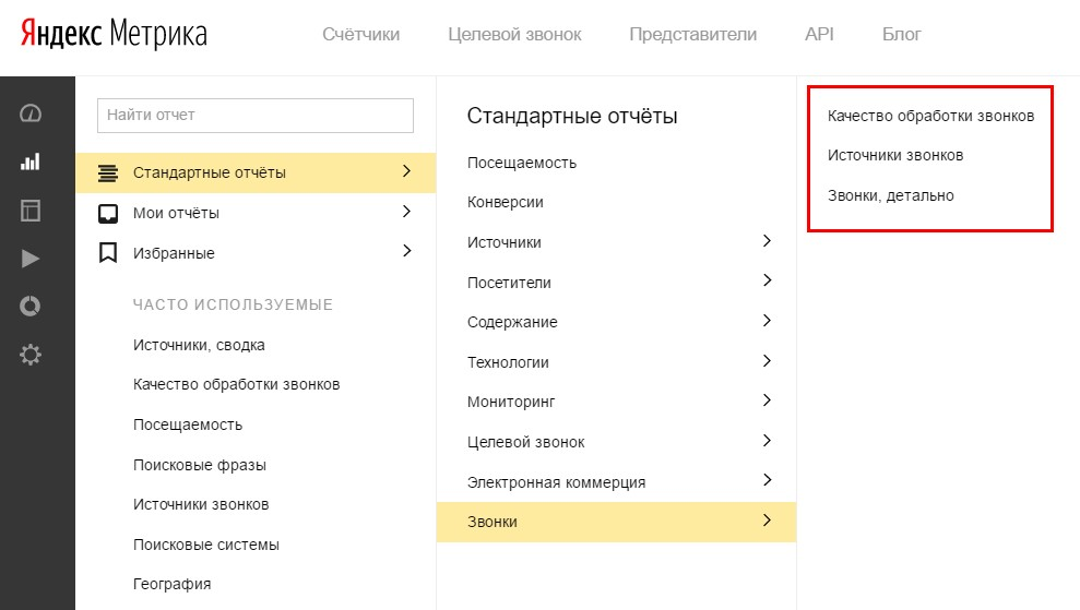 отчет по звонкам Яндекс.Метрика блог Ringostat