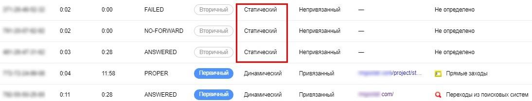 звонки из офлайн-источников Яндекс-Метрика Ringostat