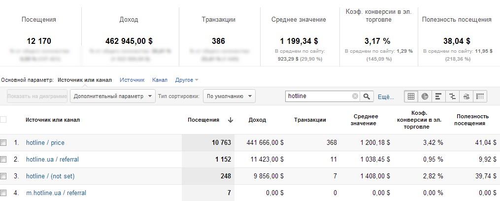 http://img.netpeak.ua/nata/136084989939_kiss_76kb.jpg
