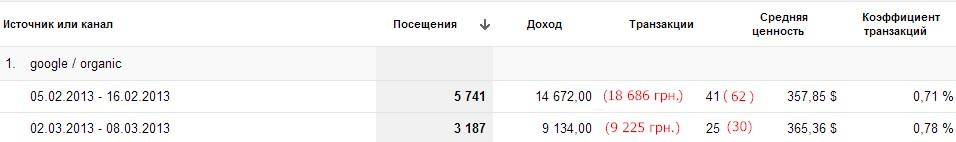 http://img.netpeak.ua/volya/136329753469_kiss_30kb.jpg