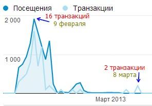 http://img.netpeak.ua/volya/137207564665_kiss_15kb.jpg
