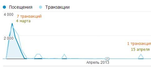 http://img.netpeak.ua/volya/137207744617_kiss_15kb.jpg